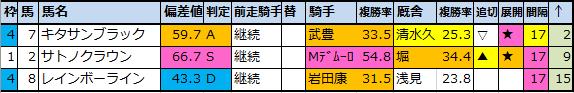 f:id:onix-oniku:20201026194225p:plain
