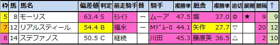 f:id:onix-oniku:20201026194303p:plain