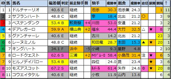 f:id:onix-oniku:20201028213307p:plain