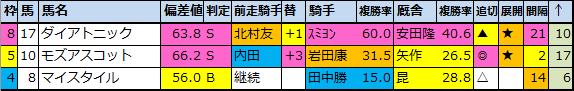 f:id:onix-oniku:20201028214424p:plain