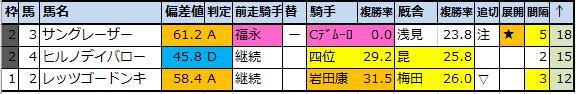 f:id:onix-oniku:20201028214549p:plain