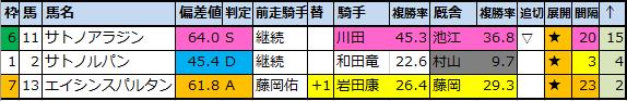 f:id:onix-oniku:20201028214623p:plain