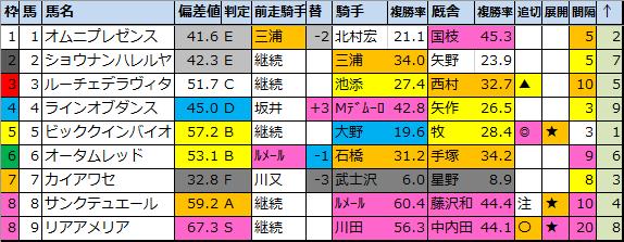 f:id:onix-oniku:20201029101513p:plain
