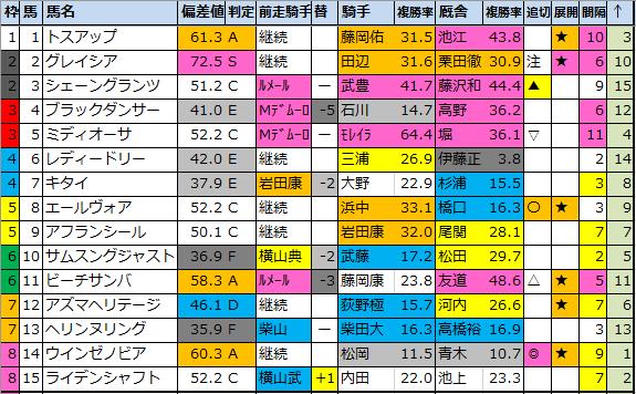 f:id:onix-oniku:20201029101549p:plain