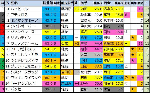 f:id:onix-oniku:20201029101631p:plain