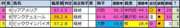 f:id:onix-oniku:20201029102822p:plain