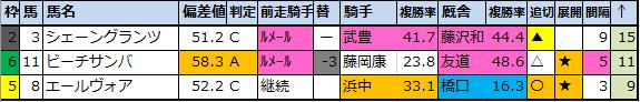 f:id:onix-oniku:20201029102902p:plain