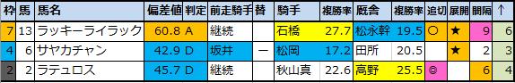 f:id:onix-oniku:20201029103009p:plain