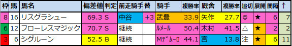 f:id:onix-oniku:20201029103039p:plain