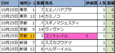 f:id:onix-oniku:20201029111628p:plain