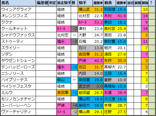 f:id:onix-oniku:20201029191421p:plain