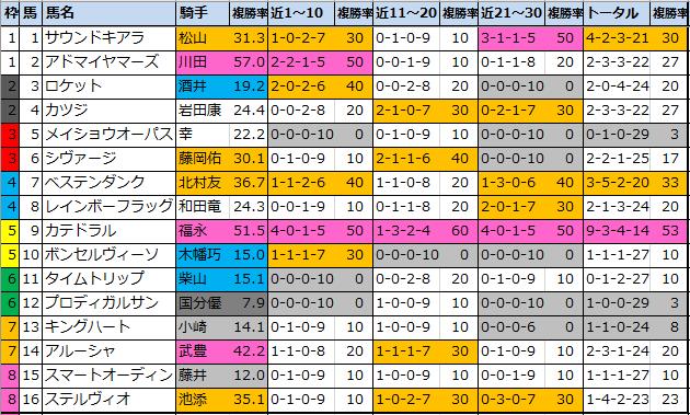 f:id:onix-oniku:20201030141204p:plain