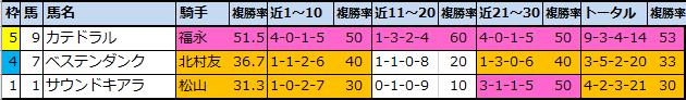 f:id:onix-oniku:20201030141247p:plain