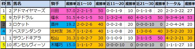 f:id:onix-oniku:20201030141323p:plain