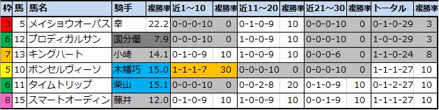 f:id:onix-oniku:20201030141355p:plain