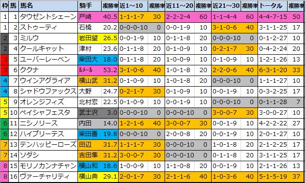 f:id:onix-oniku:20201030145612p:plain