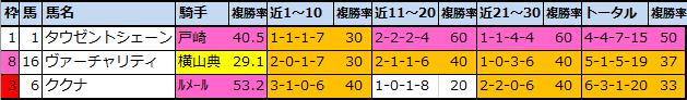f:id:onix-oniku:20201030145702p:plain