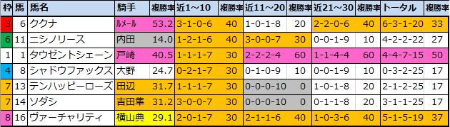 f:id:onix-oniku:20201030145741p:plain
