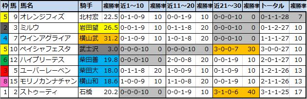 f:id:onix-oniku:20201030145838p:plain