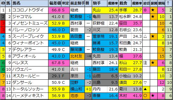 f:id:onix-oniku:20201030175214p:plain