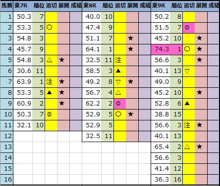 f:id:onix-oniku:20201030202208p:plain