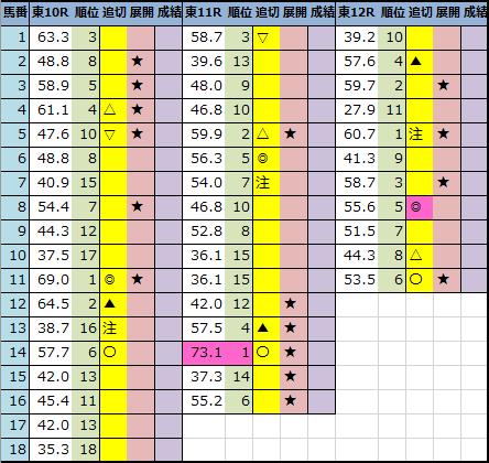 f:id:onix-oniku:20201030202258p:plain