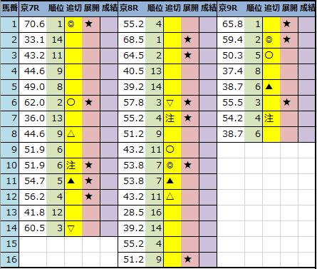 f:id:onix-oniku:20201030202352p:plain