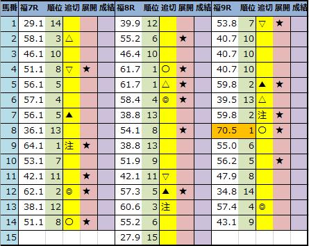 f:id:onix-oniku:20201030202507p:plain