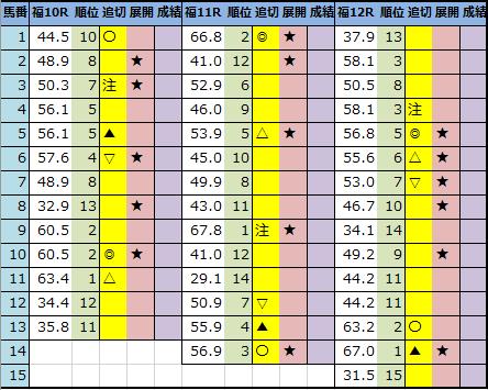 f:id:onix-oniku:20201030202543p:plain