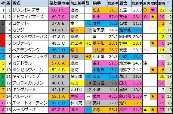 f:id:onix-oniku:20201031071752p:plain