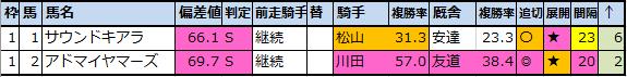 f:id:onix-oniku:20201031072250p:plain
