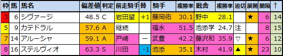 f:id:onix-oniku:20201031072925p:plain