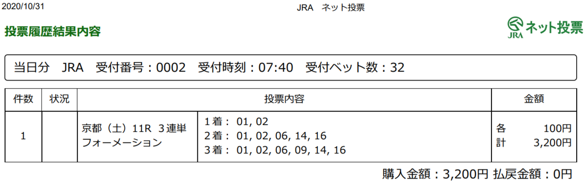 f:id:onix-oniku:20201031074211p:plain