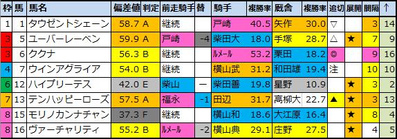 f:id:onix-oniku:20201031080725p:plain