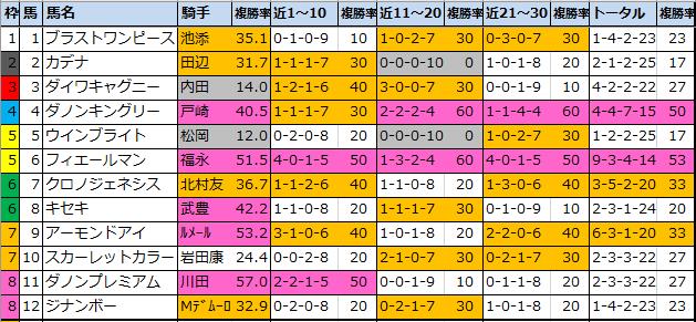 f:id:onix-oniku:20201031095641p:plain
