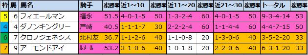 f:id:onix-oniku:20201031095714p:plain