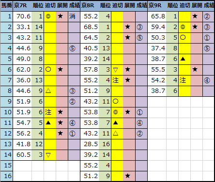 f:id:onix-oniku:20201031144341p:plain