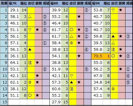 f:id:onix-oniku:20201031144442p:plain