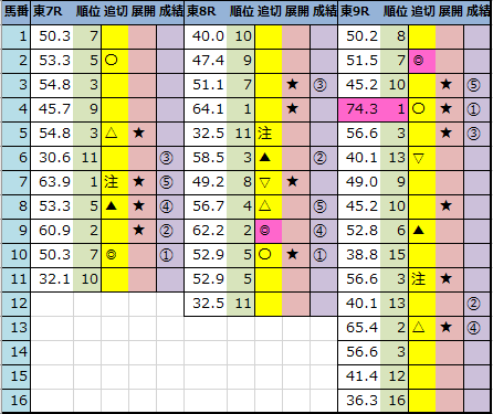 f:id:onix-oniku:20201031145354p:plain