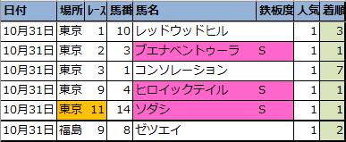 f:id:onix-oniku:20201031160245p:plain