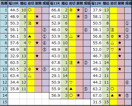 f:id:onix-oniku:20201031161728p:plain