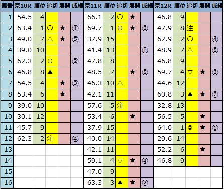 f:id:onix-oniku:20201031162412p:plain