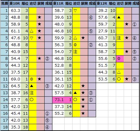 f:id:onix-oniku:20201031163248p:plain
