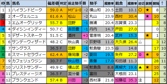 f:id:onix-oniku:20201031181214p:plain