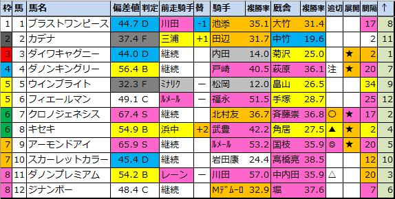 f:id:onix-oniku:20201031183243p:plain