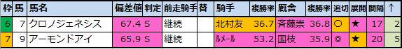 f:id:onix-oniku:20201101080020p:plain