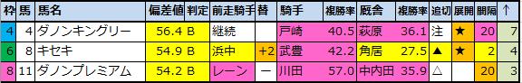 f:id:onix-oniku:20201101080425p:plain