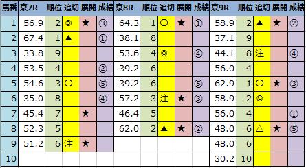 f:id:onix-oniku:20201101142937p:plain