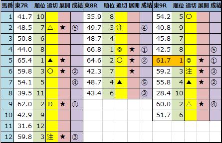 f:id:onix-oniku:20201101143819p:plain