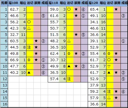 f:id:onix-oniku:20201101161626p:plain